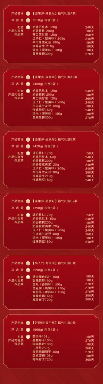 【速搜资讯】5.4折 良品铺子大礼包降价:超多爆款零食 仅53元