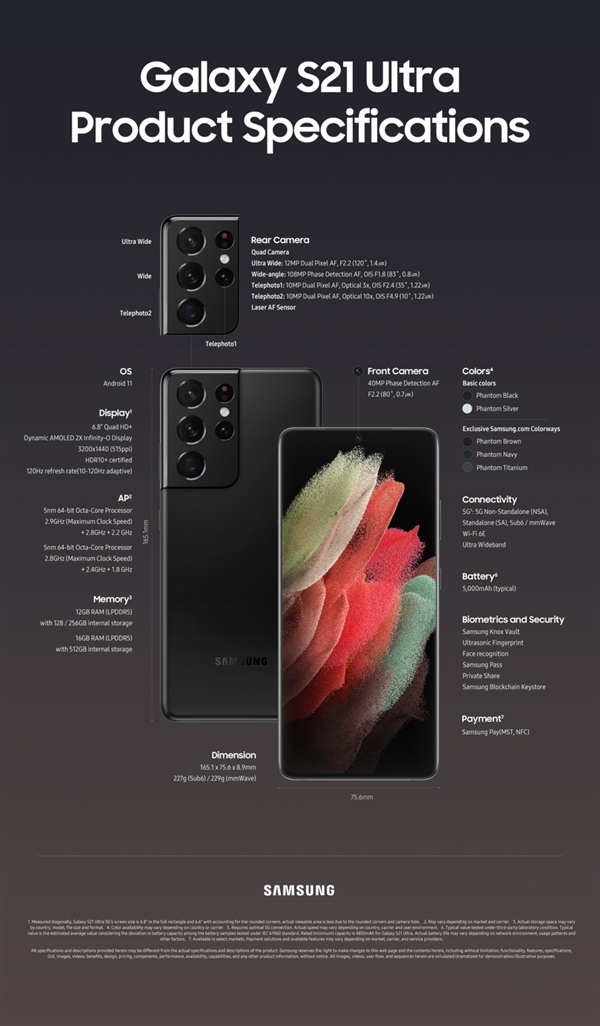 【速搜资讯】一图看懂三星Galaxy S21系列手机:安卓新机皇、799美元起
