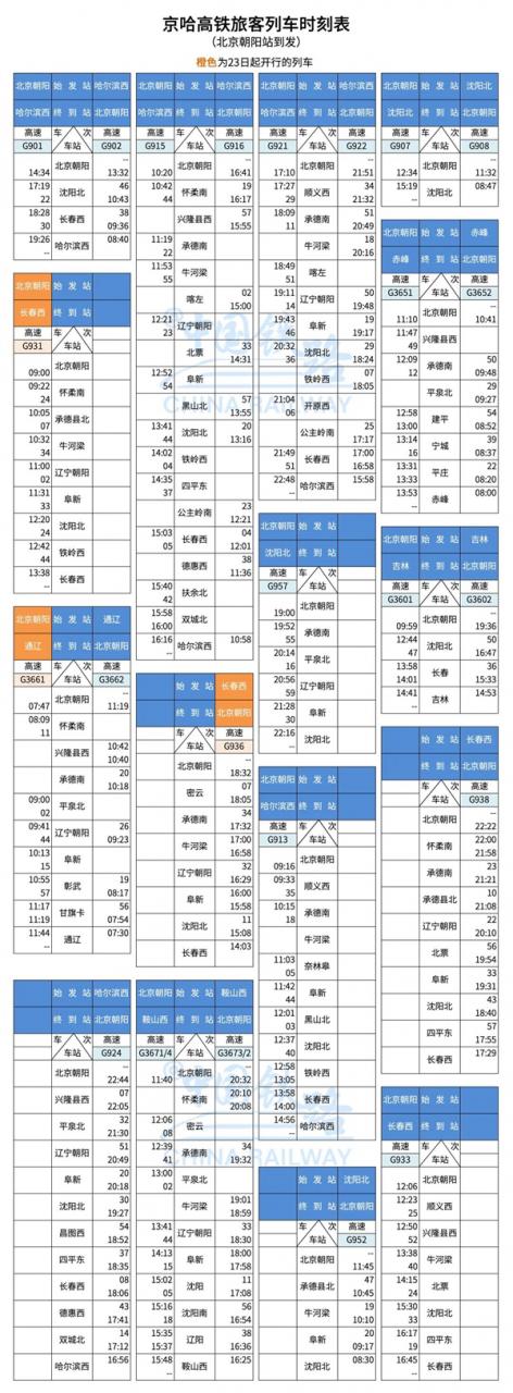 【速搜资讯】京哈高铁今日全线贯通:设计时速350公里