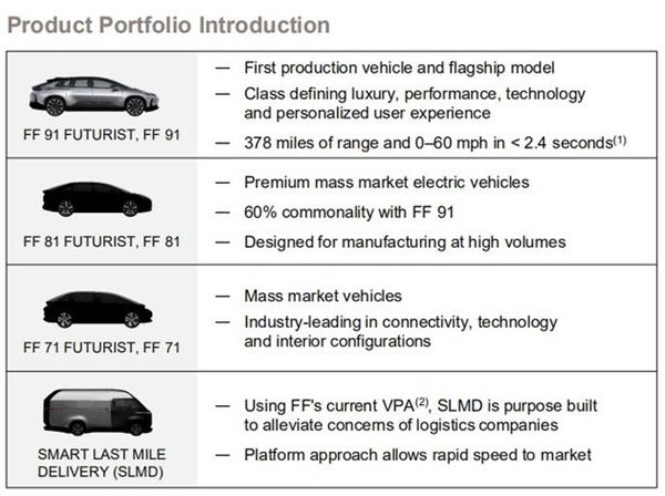 【速搜资讯】贾跃亭FF确认美股上市!更多车型曝光:对标法拉利、保时捷、宝马