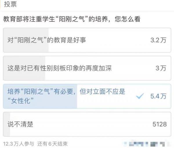 """【速搜资讯】央视:阳刚之气并不等于简单的""""行为男性化"""""""