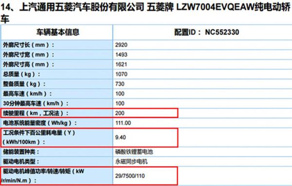 【速搜资讯】新款五菱宏光MINI EV曝光:续航增至200km 安全配置大增