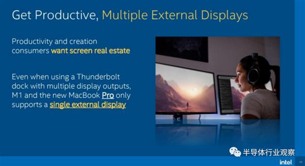【速搜资讯】反击苹果M1 Intel做了个PPT:性能结论全逆转了