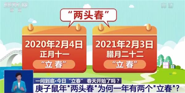 【速搜资讯】立春≠入春 庚子鼠年为何有两个立春?
