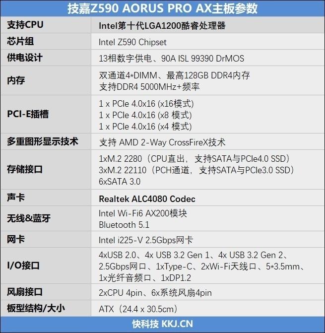 【速搜资讯】来自4800MHz C18的感动!技嘉小雕PRO Z590 AORUS主板评测