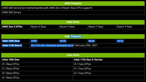 【速搜资讯】RTX 30免费鸡血加速10%:支持AMD Zen3、Intel 10/11代酷睿