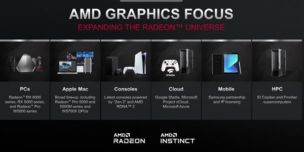 【速搜资讯】魔改AMD GPU!三星新手机处理器来了:6月公布