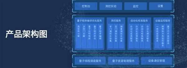 """【速搜资讯】中国首个量子操作系统""""本源司南""""发布 已达国际先进水平"""