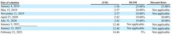 【速搜资讯】曾被马云买下 发明扫码支付 几个80后将敲钟:估值540亿