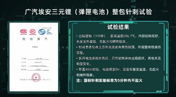 """【速搜资讯】针刺不起火!广汽埃安""""弹匣三元锂电池""""发布"""