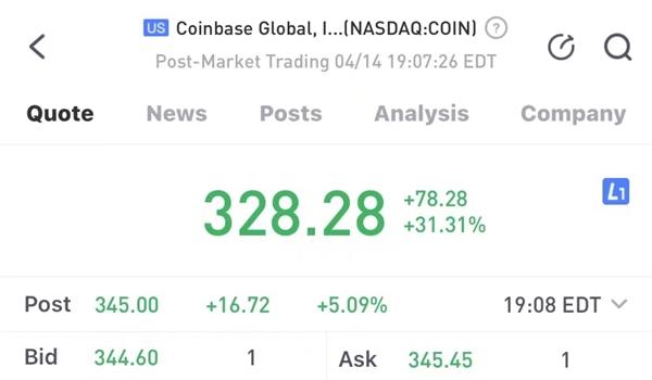 【速搜资讯】数字货币历史性一天:加密第一股Coinbase上市了