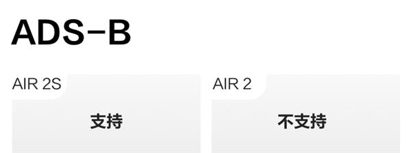 【速搜资讯】贵1500元值不值?大疆Air 2S对比Air 2升级一览