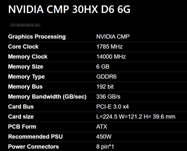 【速搜资讯】技嘉首发NVIDIA CMP专用矿卡:价格离谱、只保3个月