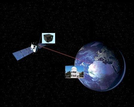 【速搜资讯】中国首次完成商业航天天地激光通信:速度可达百兆