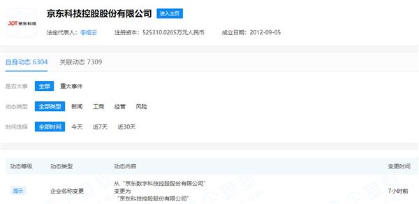 【速搜资讯】京东金融再改名:彻底变成一家科技公司