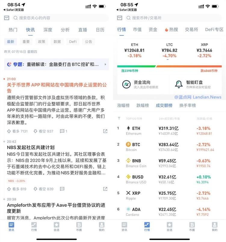 【速搜资讯】应监管要求币圈资讯网站币世界宣布其APP和网站在中国境内停止运营