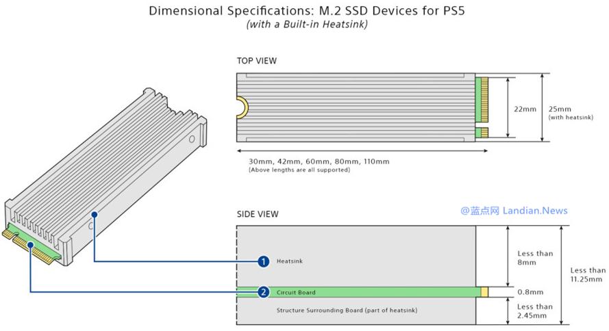 【速搜资讯】索尼PS5现在终于可以自行安装固态硬盘 但目前仅限测试版固件用户安装