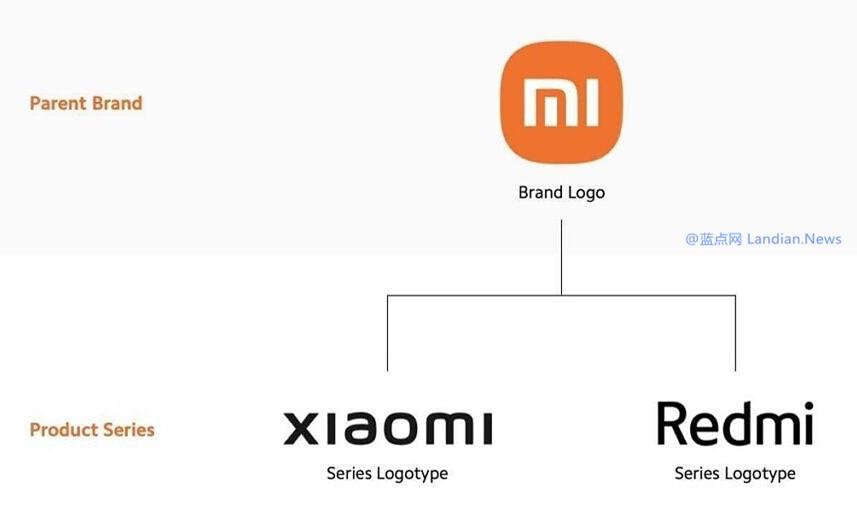 【速搜资讯】小米确认手机产品将使用小米/红米标志 不再使用经典的MI标志